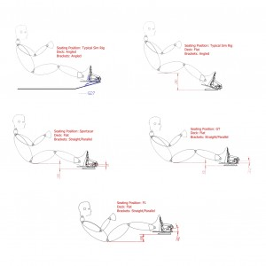 seating_positions